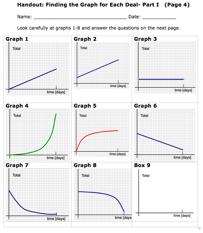 basic function shapes - early algebra resources